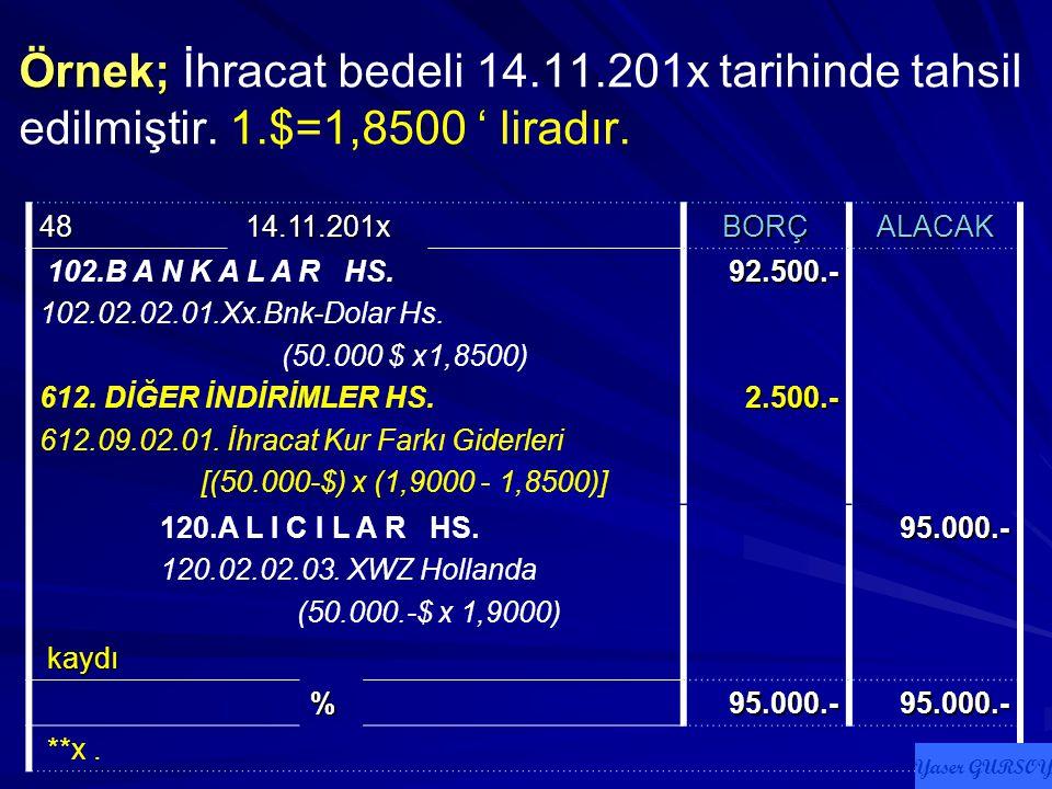 Örnek; İhracat bedeli 14. 11. 201x tarihinde tahsil edilmiştir. 1