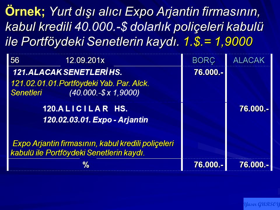 Örnek; Yurt dışı alıcı Expo Arjantin firmasının, kabul kredili 40. 000