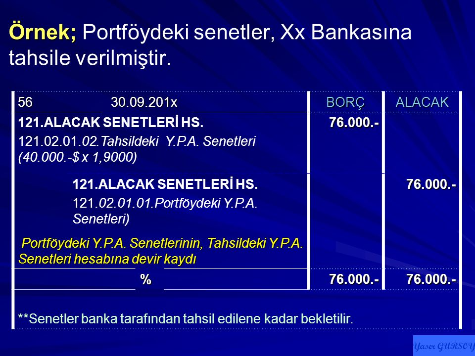 Örnek; Portföydeki senetler, Xx Bankasına tahsile verilmiştir.