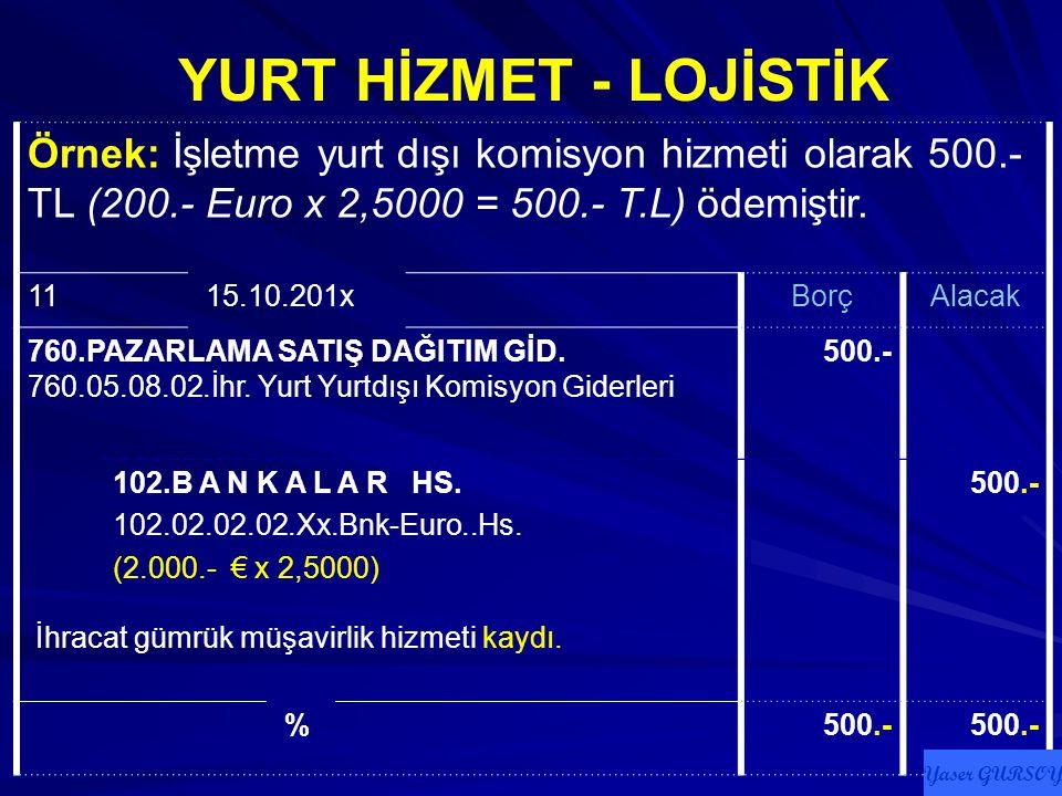 YURT HİZMET - LOJİSTİK Örnek: İşletme yurt dışı komisyon hizmeti olarak 500.- TL (200.- Euro x 2,5000 = 500.- T.L) ödemiştir.