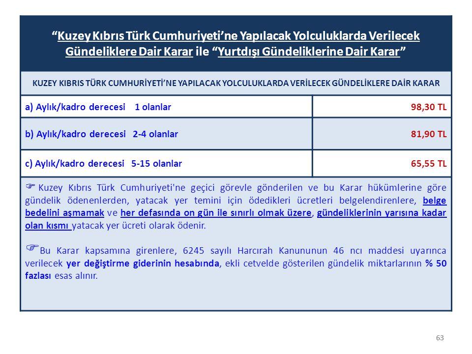 Kuzey Kıbrıs Türk Cumhuriyeti'ne Yapılacak Yolculuklarda Verilecek Gündeliklere Dair Karar ile Yurtdışı Gündeliklerine Dair Karar