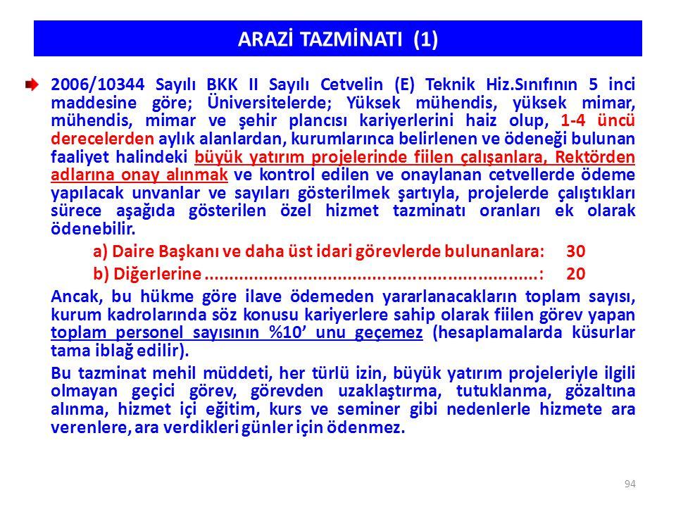 ARAZİ TAZMİNATI (1)