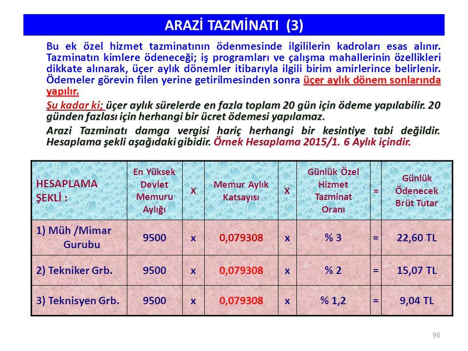 ARAZİ TAZMİNATI (3)