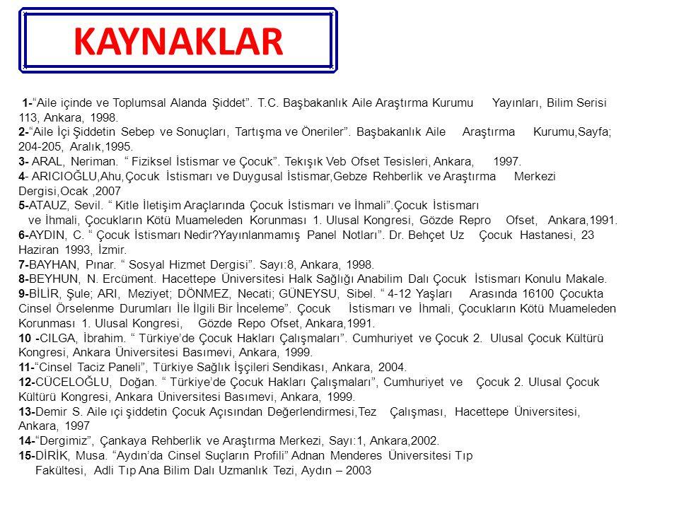 KAYNAKLAR 1- Aile içinde ve Toplumsal Alanda Şiddet . T.C. Başbakanlık Aile Araştırma Kurumu Yayınları, Bilim Serisi 113, Ankara, 1998.