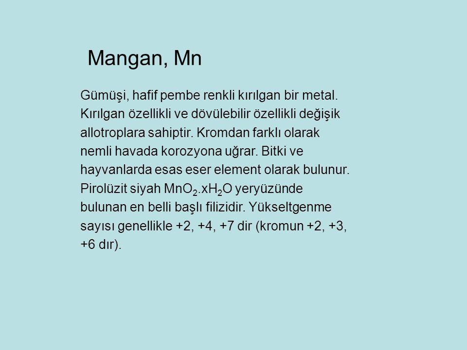 Mangan, Mn