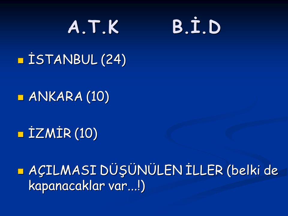 A.T.K B.İ.D İSTANBUL (24) ANKARA (10) İZMİR (10)