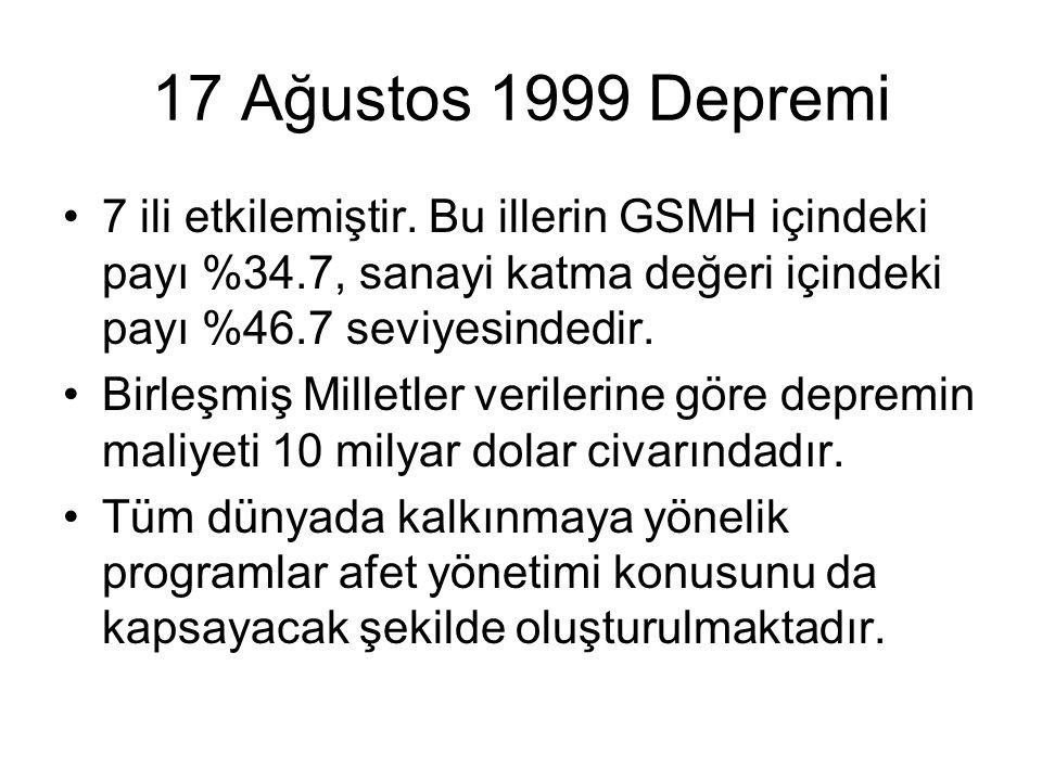 17 Ağustos 1999 Depremi 7 ili etkilemiştir. Bu illerin GSMH içindeki payı %34.7, sanayi katma değeri içindeki payı %46.7 seviyesindedir.