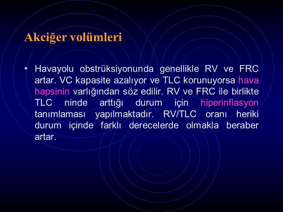 Akciğer volümleri