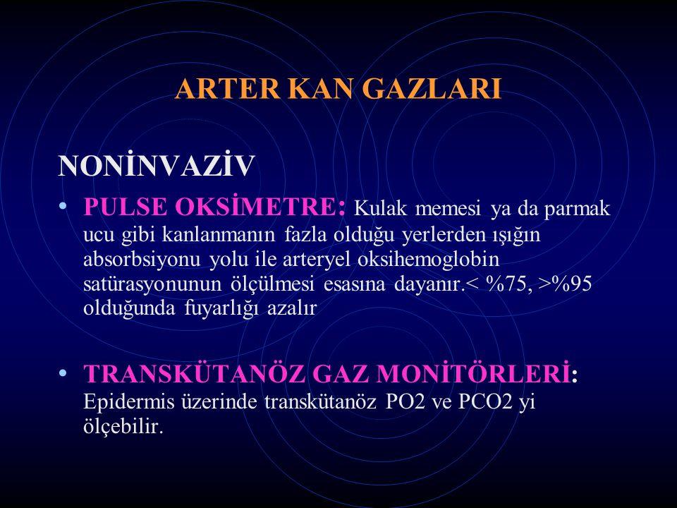 ARTER KAN GAZLARI NONİNVAZİV