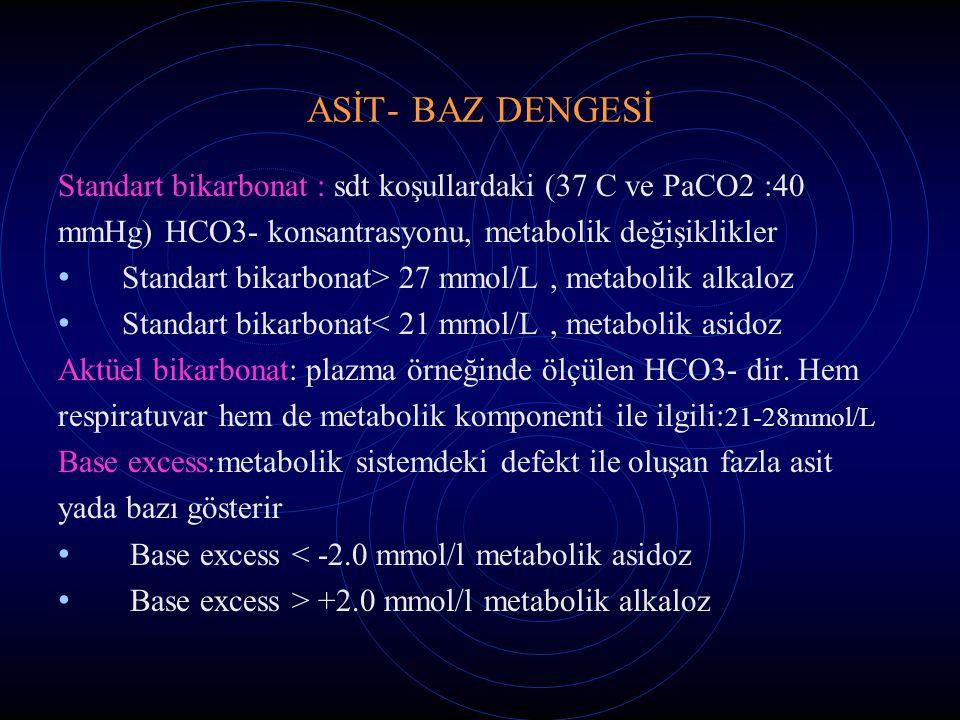 ASİT- BAZ DENGESİ Standart bikarbonat : sdt koşullardaki (37 C ve PaCO2 :40. mmHg) HCO3- konsantrasyonu, metabolik değişiklikler.