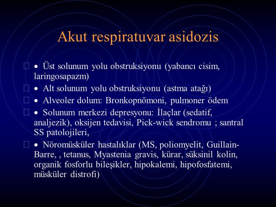 Akut respiratuvar asidozis