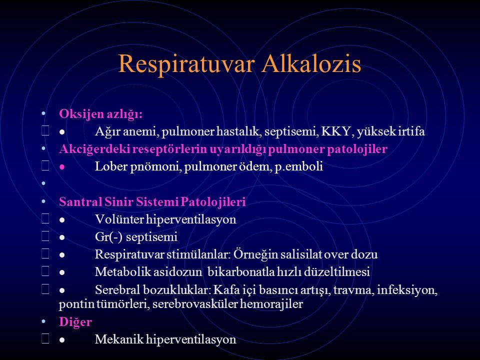 Respiratuvar Alkalozis