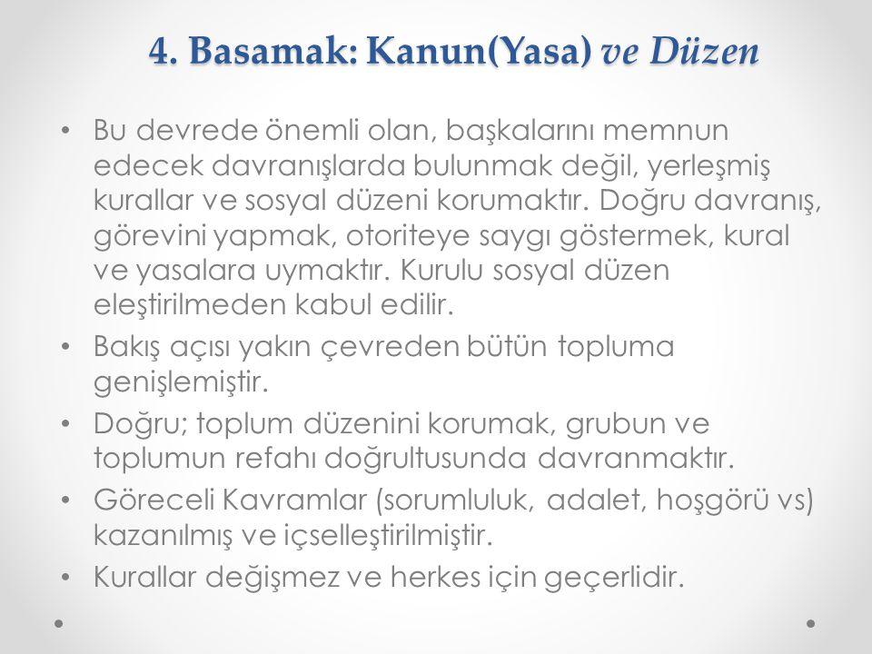 4. Basamak: Kanun(Yasa) ve Düzen