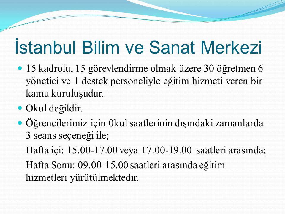 İstanbul Bilim ve Sanat Merkezi