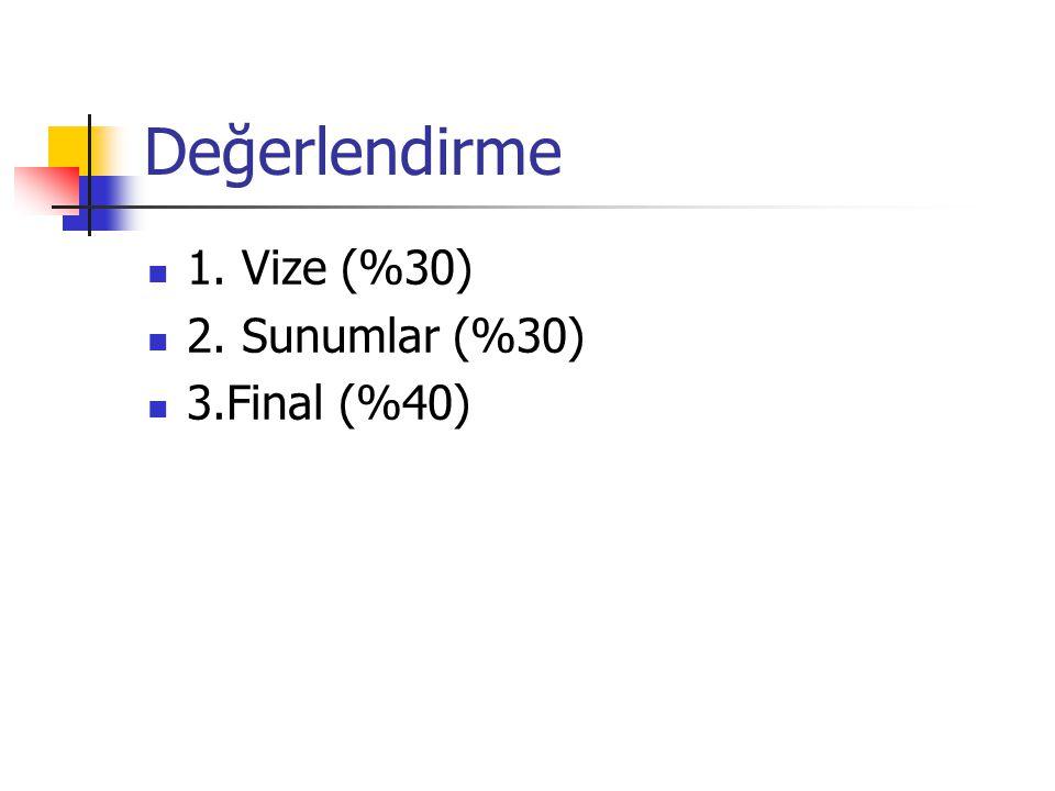 Değerlendirme 1. Vize (%30) 2. Sunumlar (%30) 3.Final (%40)