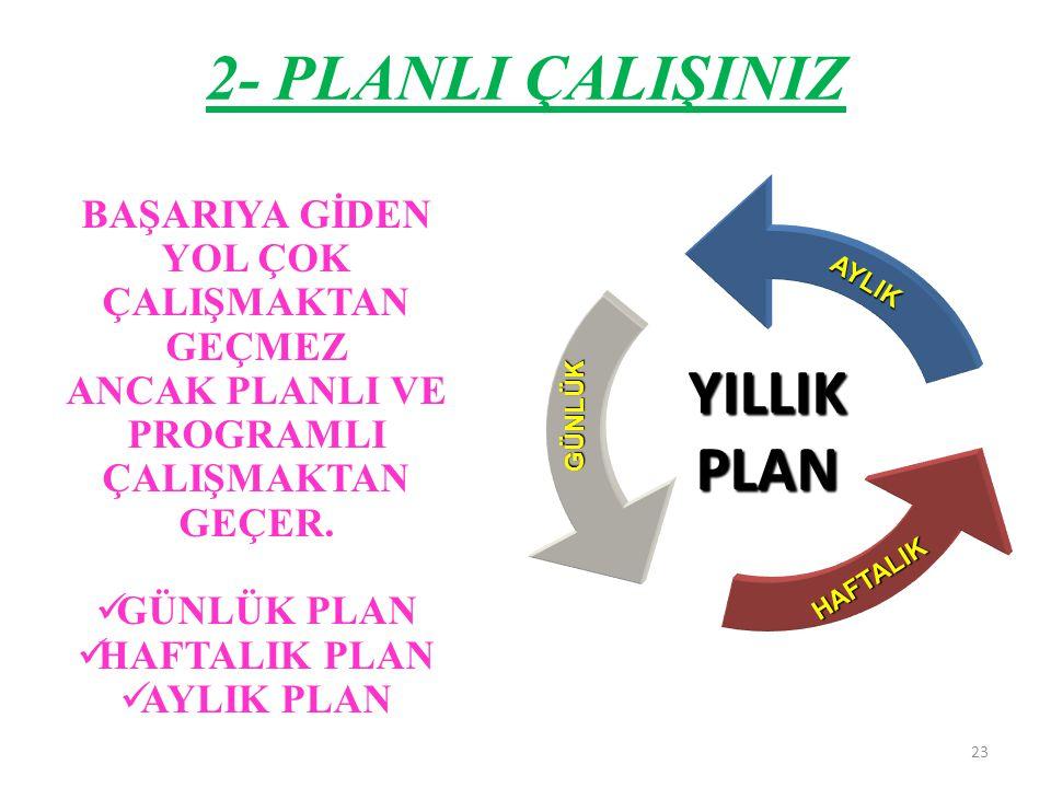 2- PLANLI ÇALIŞINIZ YILLIK PLAN