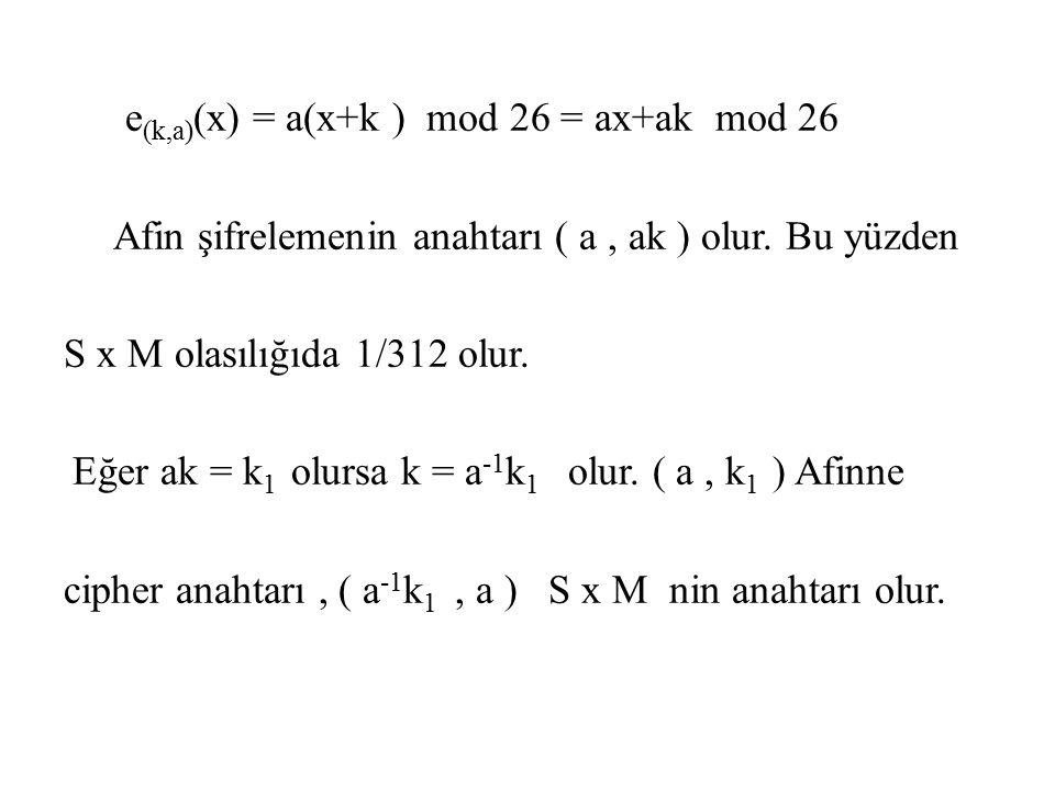 e(k,a)(x) = a(x+k ) mod 26 = ax+ak mod 26 Afin şifrelemenin anahtarı ( a , ak ) olur.