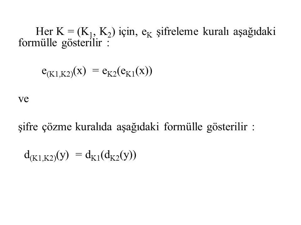 şifre çözme kuralıda aşağıdaki formülle gösterilir :