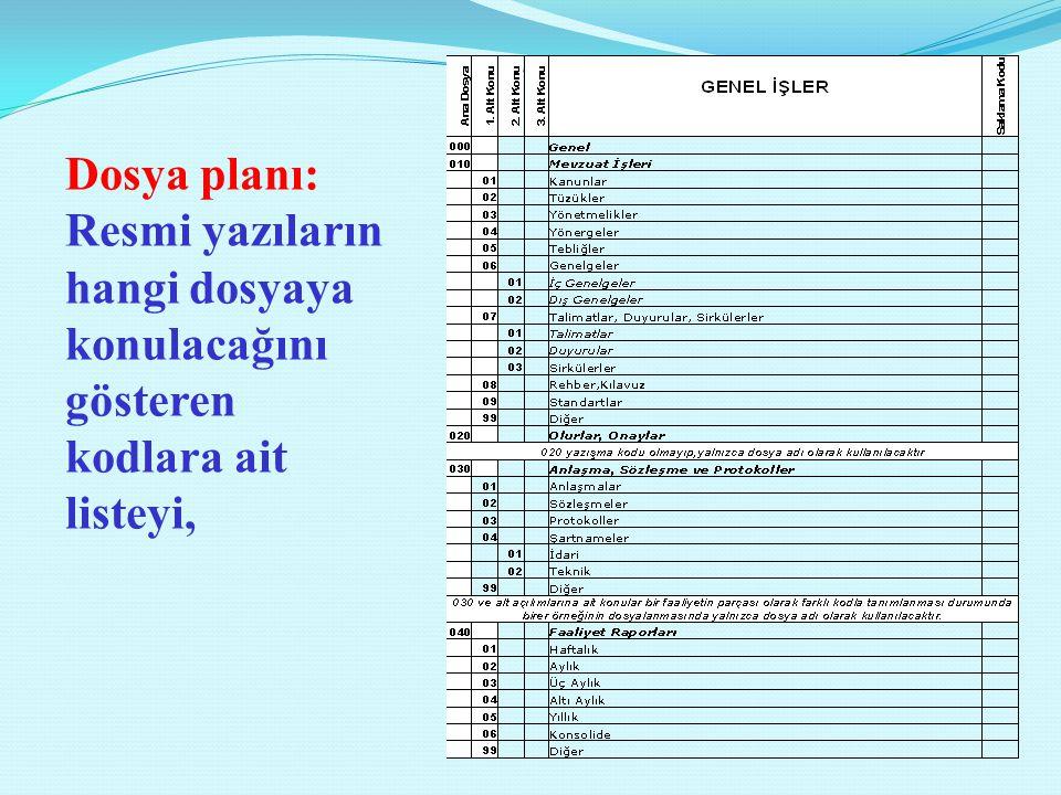 Dosya planı: Resmi yazıların hangi dosyaya konulacağını gösteren kodlara ait listeyi,