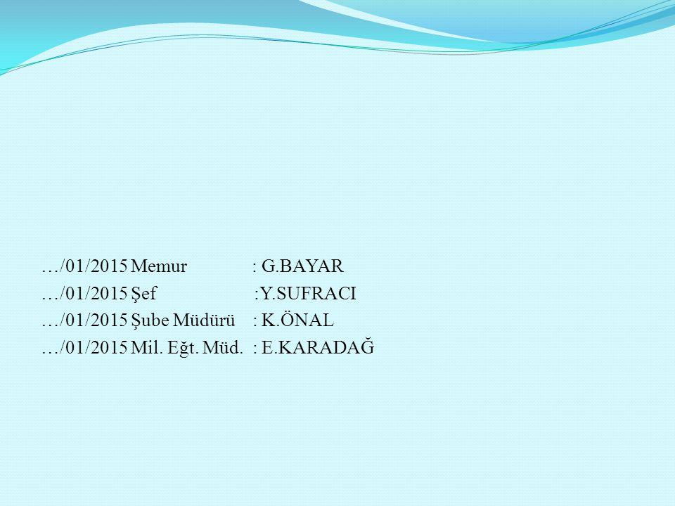 …/01/2015 Memur : G. BAYAR …/01/2015 Şef :Y