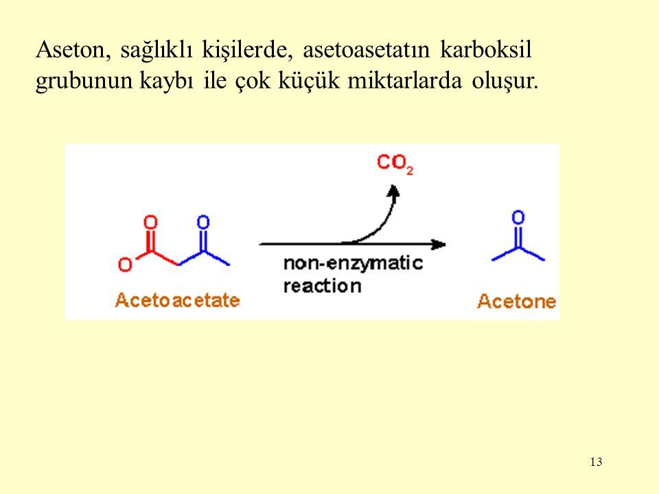 Aseton, sağlıklı kişilerde, asetoasetatın karboksil grubunun kaybı ile çok küçük miktarlarda oluşur.