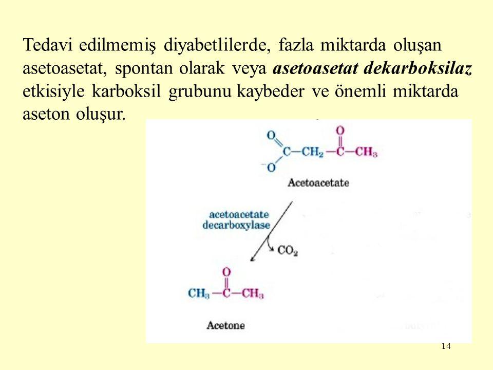 Tedavi edilmemiş diyabetlilerde, fazla miktarda oluşan asetoasetat, spontan olarak veya asetoasetat dekarboksilaz etkisiyle karboksil grubunu kaybeder ve önemli miktarda aseton oluşur.