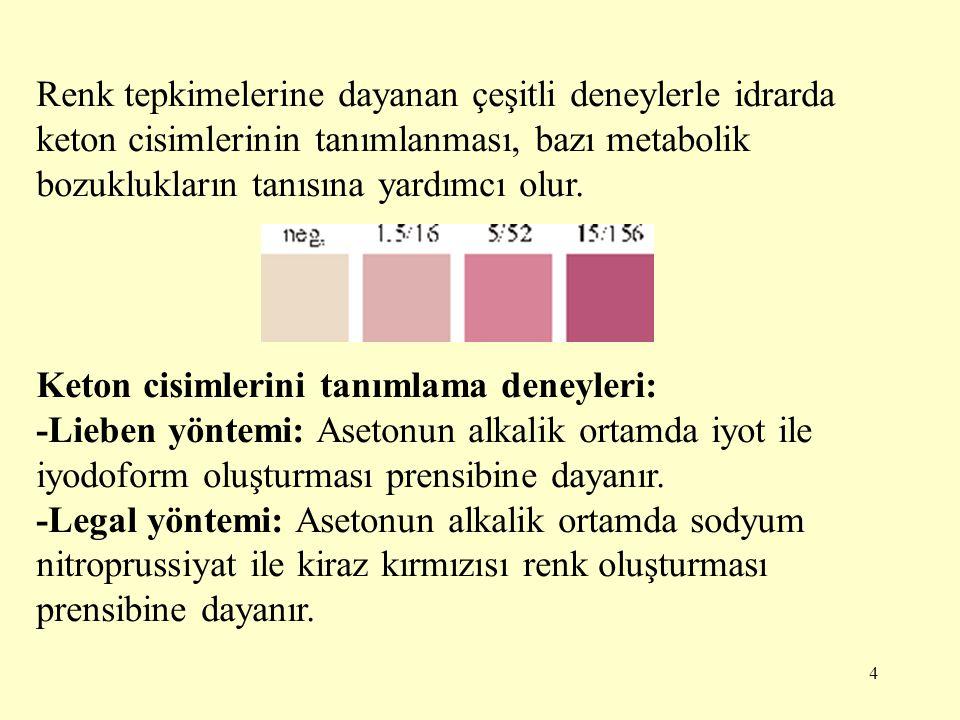 Renk tepkimelerine dayanan çeşitli deneylerle idrarda keton cisimlerinin tanımlanması, bazı metabolik bozuklukların tanısına yardımcı olur.