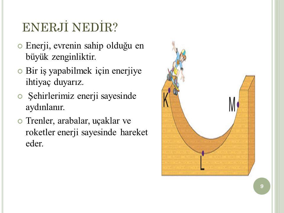 ENERJİ NEDİR Enerji, evrenin sahip olduğu en büyük zenginliktir.