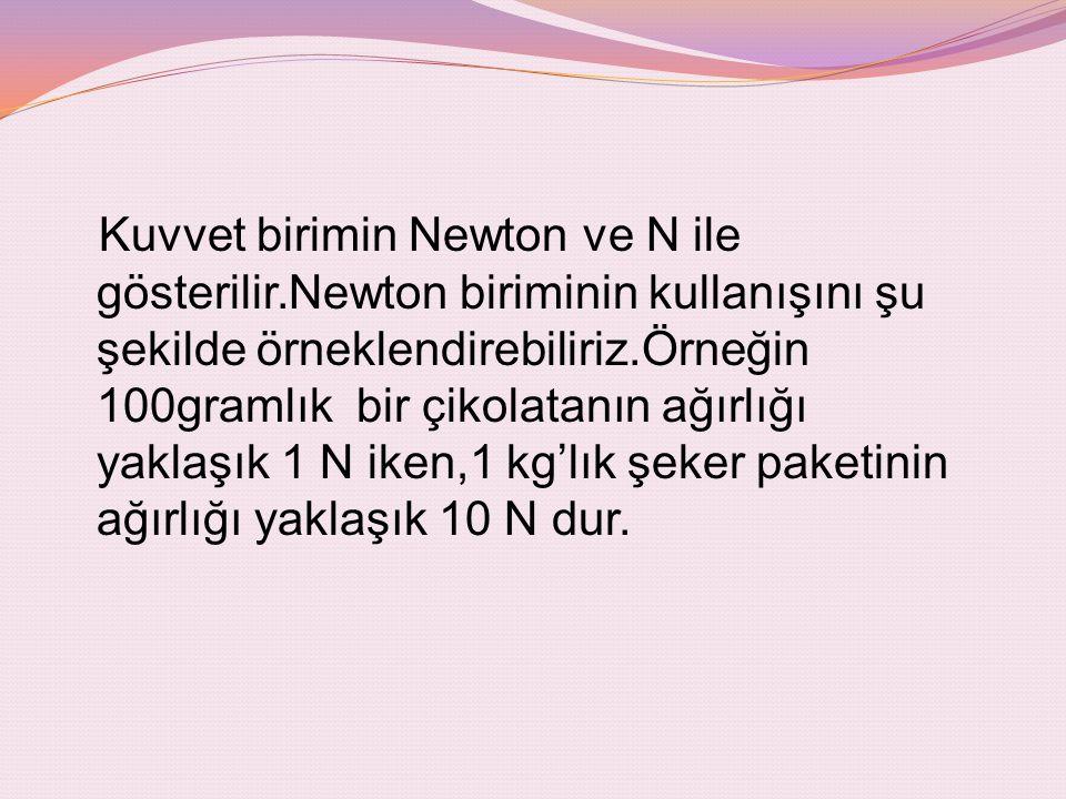 Kuvvet birimin Newton ve N ile gösterilir