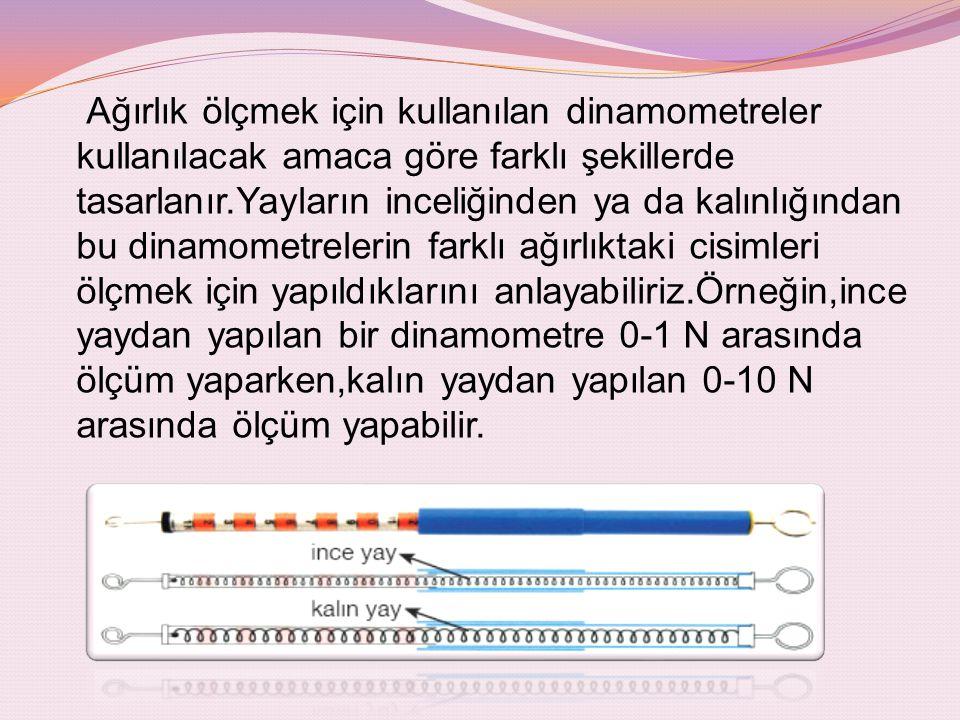 Ağırlık ölçmek için kullanılan dinamometreler kullanılacak amaca göre farklı şekillerde tasarlanır.Yayların inceliğinden ya da kalınlığından bu dinamometrelerin farklı ağırlıktaki cisimleri ölçmek için yapıldıklarını anlayabiliriz.Örneğin,ince yaydan yapılan bir dinamometre 0-1 N arasında ölçüm yaparken,kalın yaydan yapılan 0-10 N arasında ölçüm yapabilir.