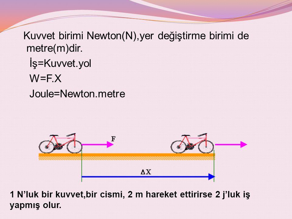Kuvvet birimi Newton(N),yer değiştirme birimi de metre(m)dir. İş=Kuvvet.yol W=F.X Joule=Newton.metre