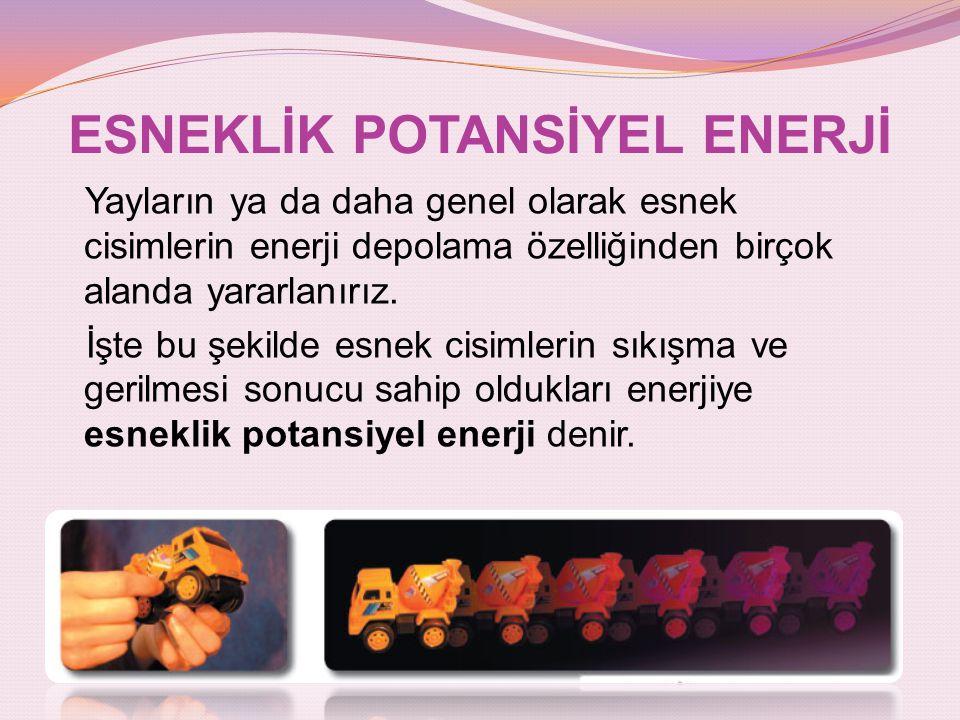 ESNEKLİK POTANSİYEL ENERJİ