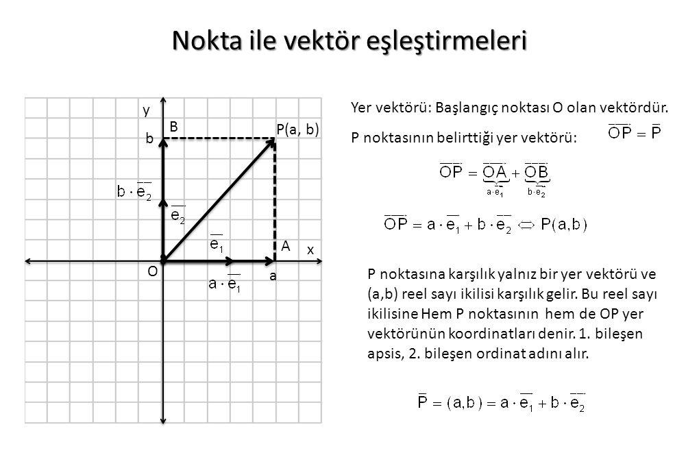 Nokta ile vektör eşleştirmeleri