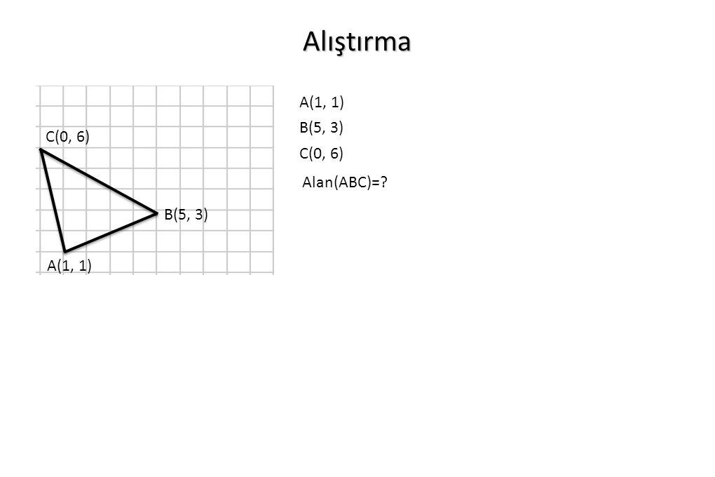 Alıştırma A(1, 1) B(5, 3) C(0, 6) C(0, 6) Alan(ABC)= B(5, 3) A(1, 1)