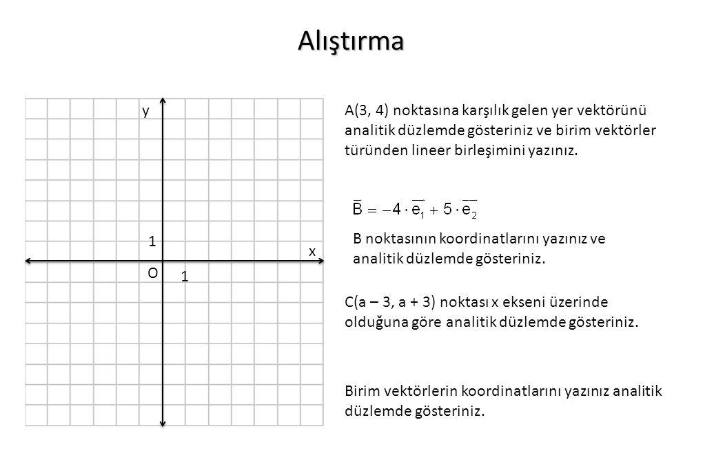 Alıştırma y. A(3, 4) noktasına karşılık gelen yer vektörünü analitik düzlemde gösteriniz ve birim vektörler türünden lineer birleşimini yazınız.