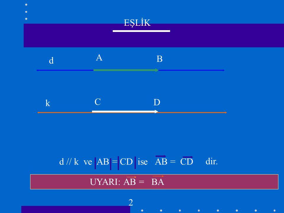 EŞLİK A d B k C D d // k ve AB = CD ise AB = CD dir. UYARI: AB = BA 2