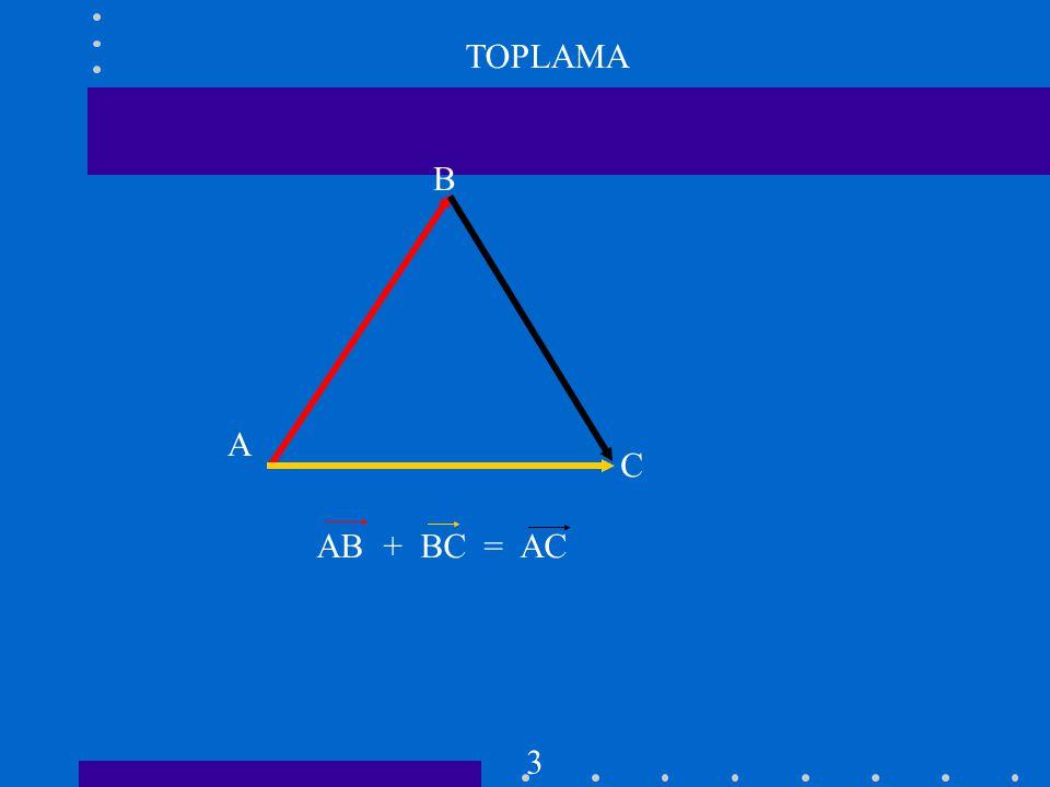 TOPLAMA B A C AB + BC = AC 3