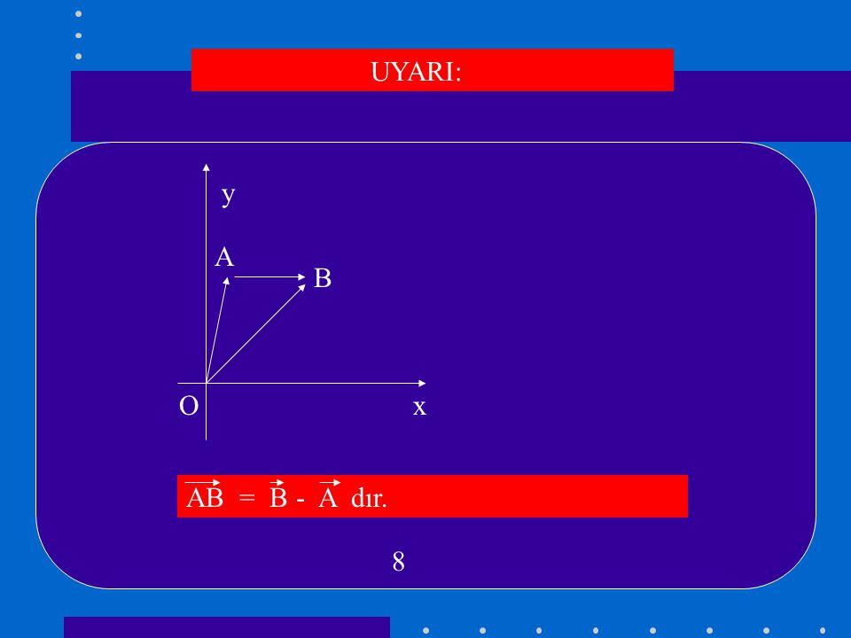 UYARI: y A B O x AB = B - A dır. 8