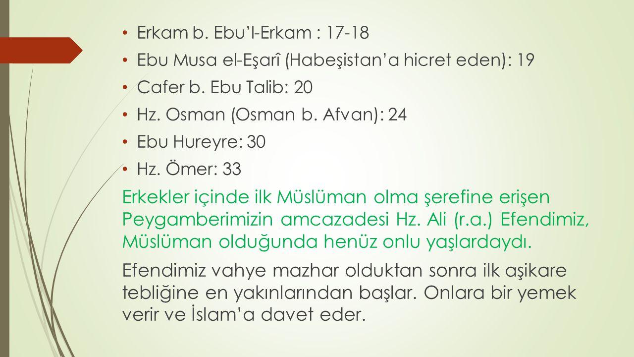 Erkam b. Ebu'l-Erkam : 17-18 Ebu Musa el-Eşarî (Habeşistan'a hicret eden): 19. Cafer b. Ebu Talib: 20.