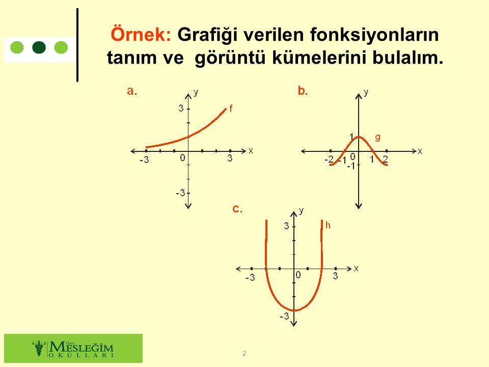 Örnek: Grafiği verilen fonksiyonların tanım ve görüntü kümelerini bulalım.