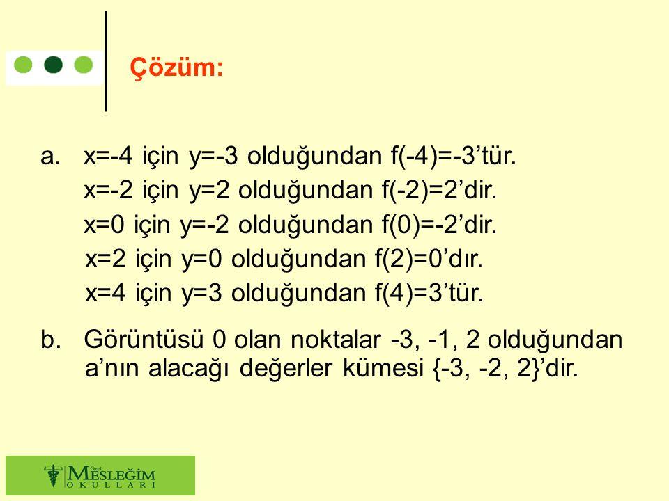Çözüm: a. x=-4 için y=-3 olduğundan f(-4)=-3'tür. x=-2 için y=2 olduğundan f(-2)=2'dir. x=0 için y=-2 olduğundan f(0)=-2'dir.