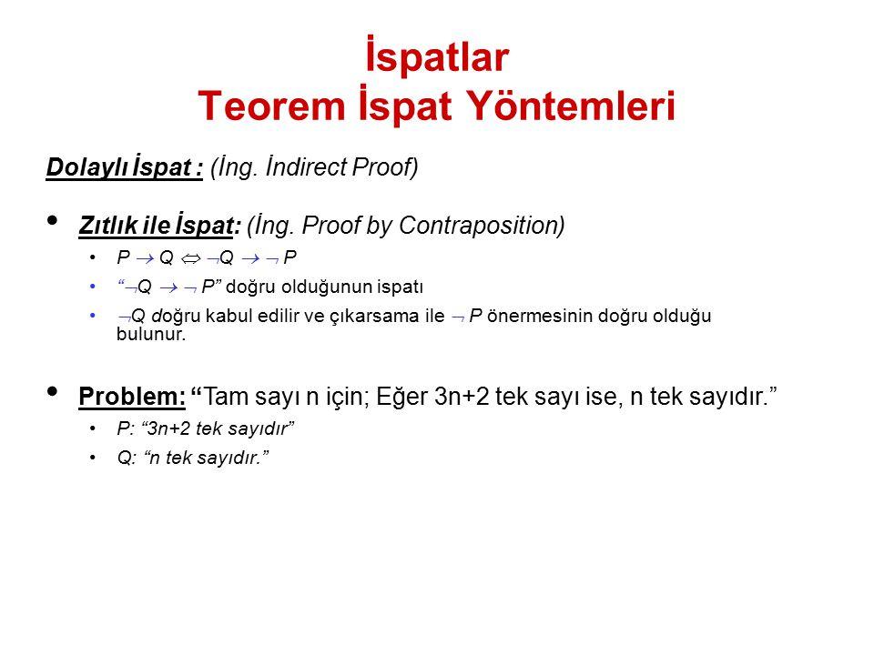 İspatlar Teorem İspat Yöntemleri
