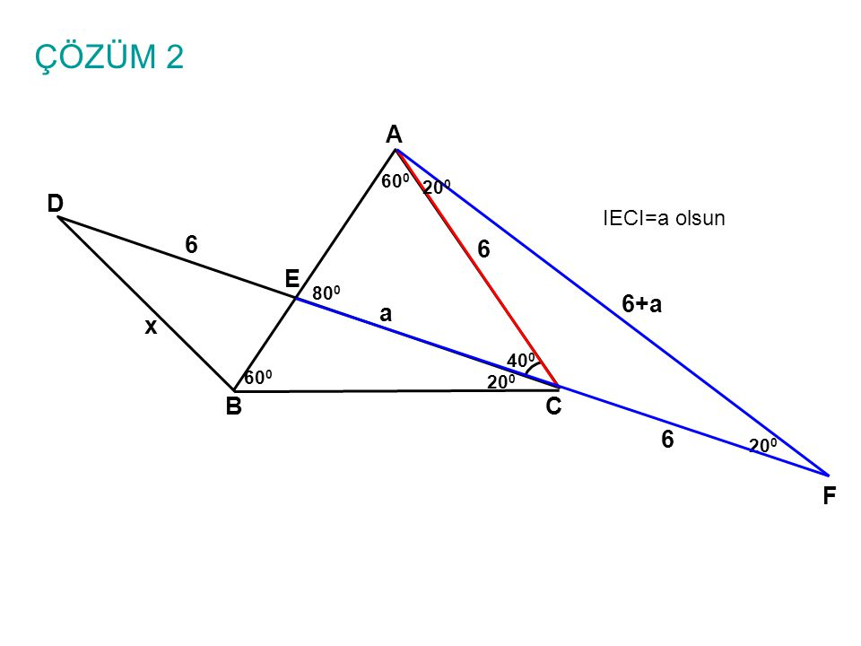 ÇÖZÜM 2 A D 6 6 E 6+a a x B C 6 F IECI=a olsun 600 200 800 400 600 200