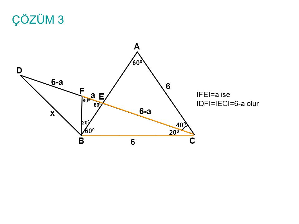 ÇÖZÜM 3 A D 6-a 6 F a E x 6-a B 6 C IFEI=a ise IDFI=IECI=6-a olur 600