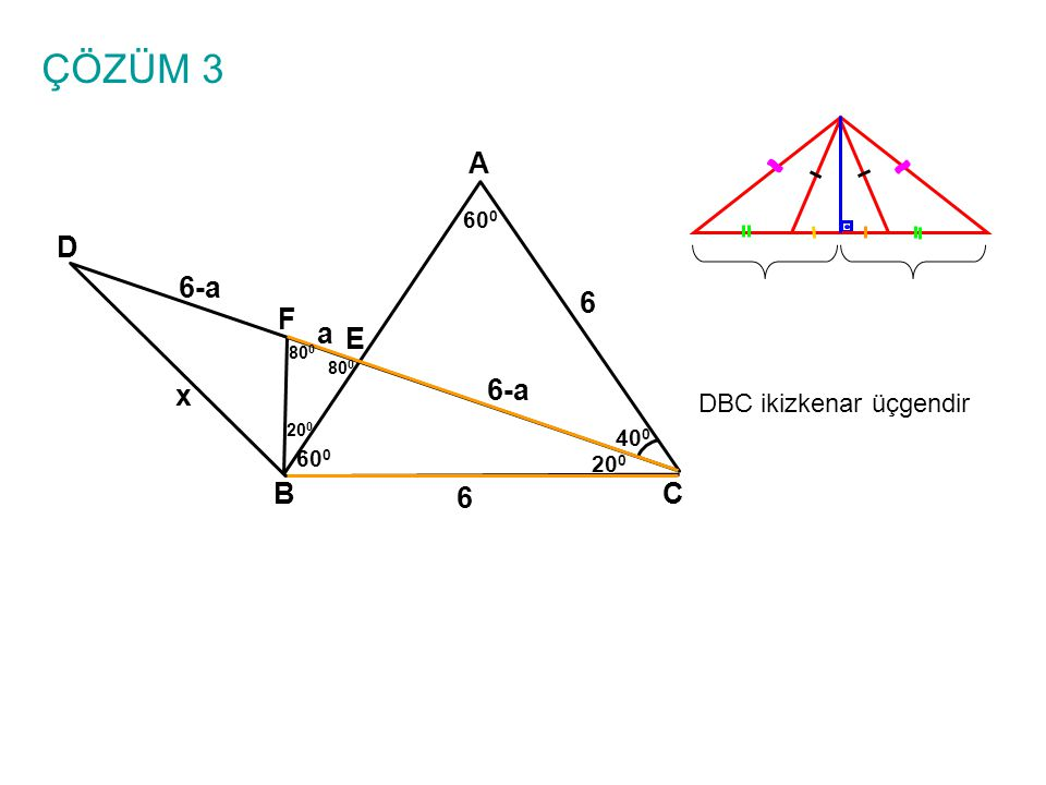 ÇÖZÜM 3 A D 6-a 6 F a E x 6-a B 6 C DBC ikizkenar üçgendir 600 400 600