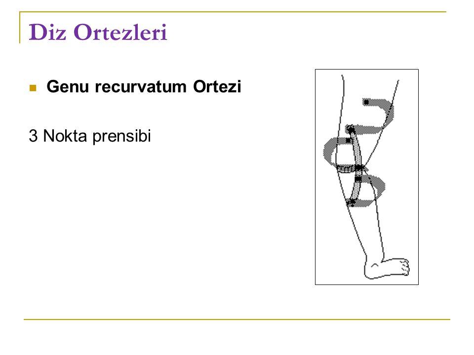 Diz Ortezleri Genu recurvatum Ortezi 3 Nokta prensibi