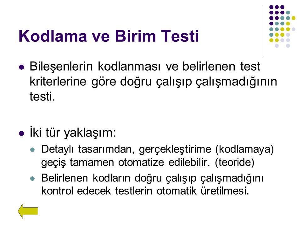Kodlama ve Birim Testi Bileşenlerin kodlanması ve belirlenen test kriterlerine göre doğru çalışıp çalışmadığının testi.