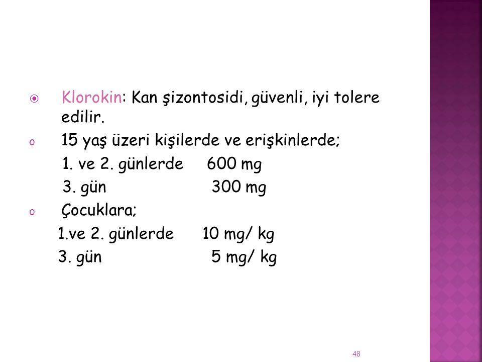 Klorokin: Kan şizontosidi, güvenli, iyi tolere edilir.