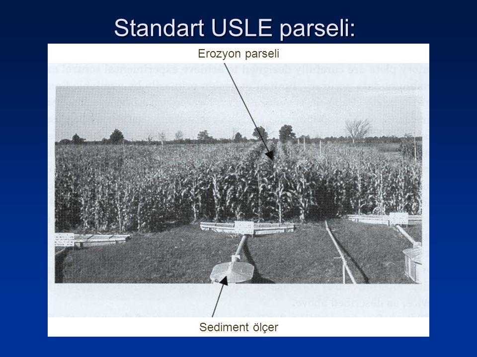 Standart USLE parseli: