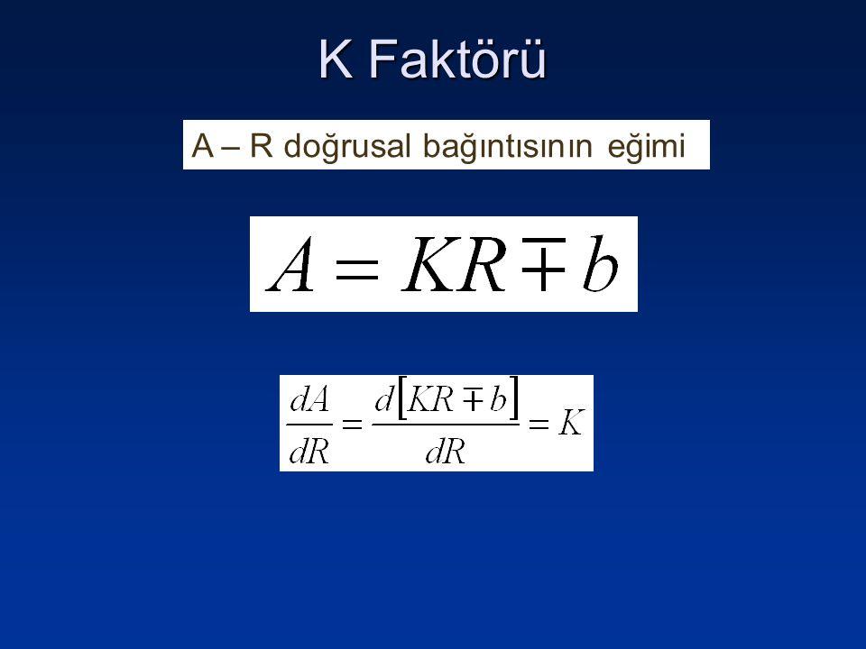 K Faktörü A – R doğrusal bağıntısının eğimi